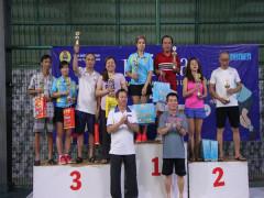 Giải quần vợt Trung ương Đoàn phía Nam mở rộng năm 2019