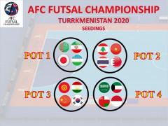 Việt Nam chắc chắn không gặp Thái Lan ở giải Futsal châu Á