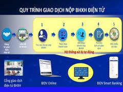 Người dân và doanh nghiệp có thêm kênh tiện ích đóng, nộp BHXH, BHYT  trên Cổng giao dịch điện tử của BHXH Việt Nam
