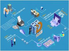 Chuyển đổi số doanh nghiệp Việt có phải là cuộc đua công nghệ?