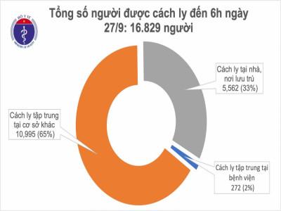 Ngày thứ 25 Việt Nam không có ca mắc Covid-19 mới trong cộng đồng