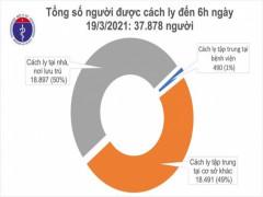 Việt Nam không có ca mắc mới COVID-19, hơn 27.500 người được tiêm vaccine