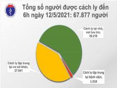 Sáng 12/5, có thêm 33 ca mắc COVID-19 tại các khu vực đã cách ly, phong toả