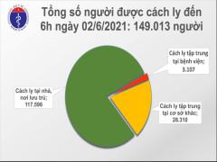 Sáng 2/6, Việt Nam có thêm 53 ca mắc COVID-19, Bắc Giang nhiều nhất 48 ca