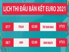 Lịch thi đấu bóng đá EURO 2021 hôm nay 6/7: Italia đại chiến Tây Ban Nha