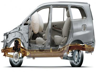 Khung xe GOA - Điều đặc biệt chỉ có trên những chiếc xe Toyota!